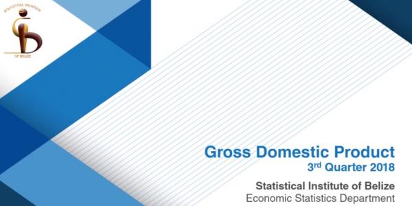 Belize GDP (Gross Domestic Product) 3rd Quarter Statistics