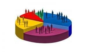 statistics belize